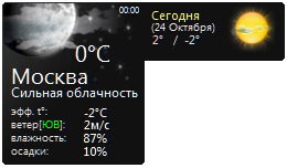Гаджет погоды Weather Center