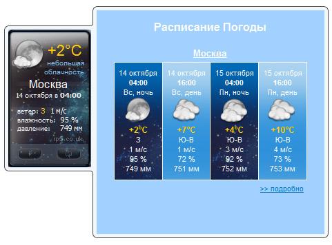 Погода в ульяновске на 10 дня синоптик
