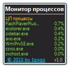 Гаджет TopProcessMonitor